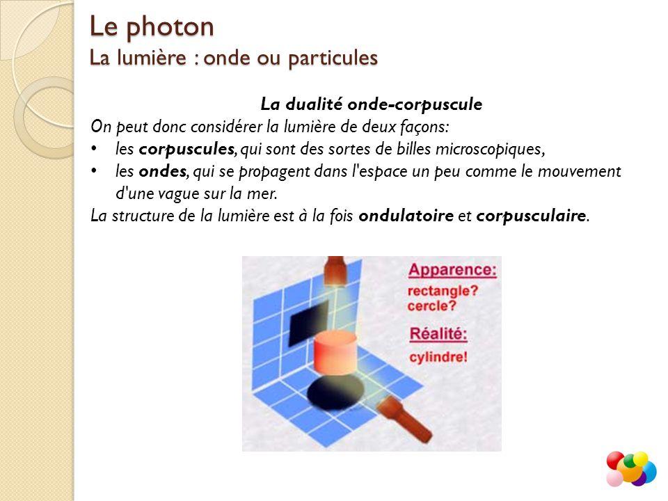 Le photon La lumière : onde ou particules