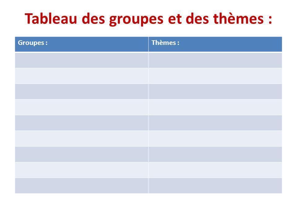 Tableau des groupes et des thèmes :
