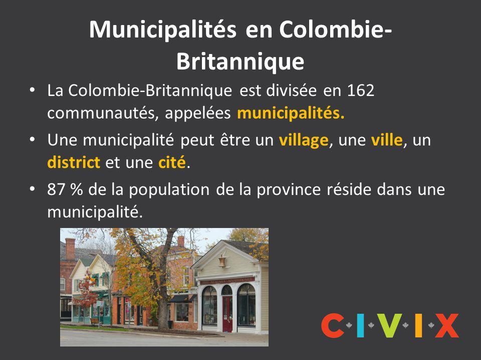 Municipalités en Colombie-Britannique