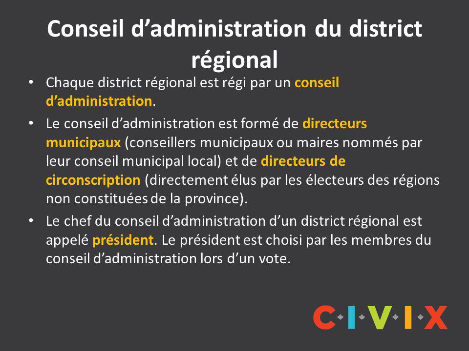 Conseil d'administration du district régional