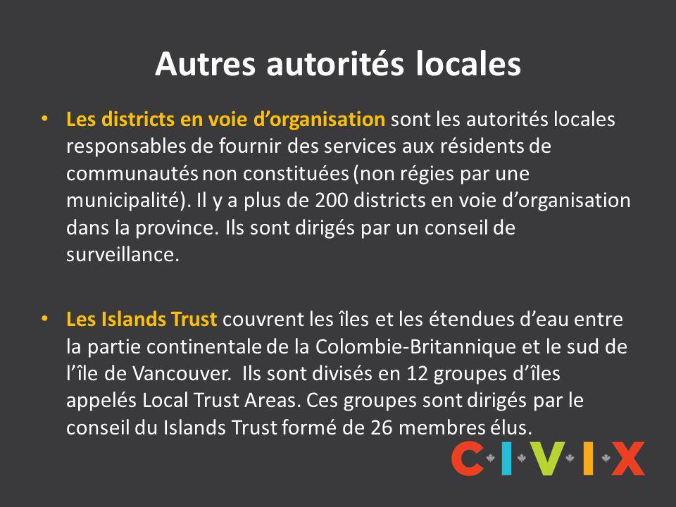 Autres autorités locales