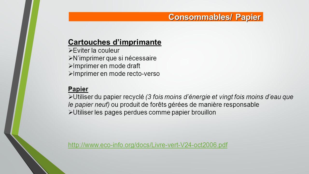 Consommables/ Papier Cartouches d'imprimante Eviter la couleur