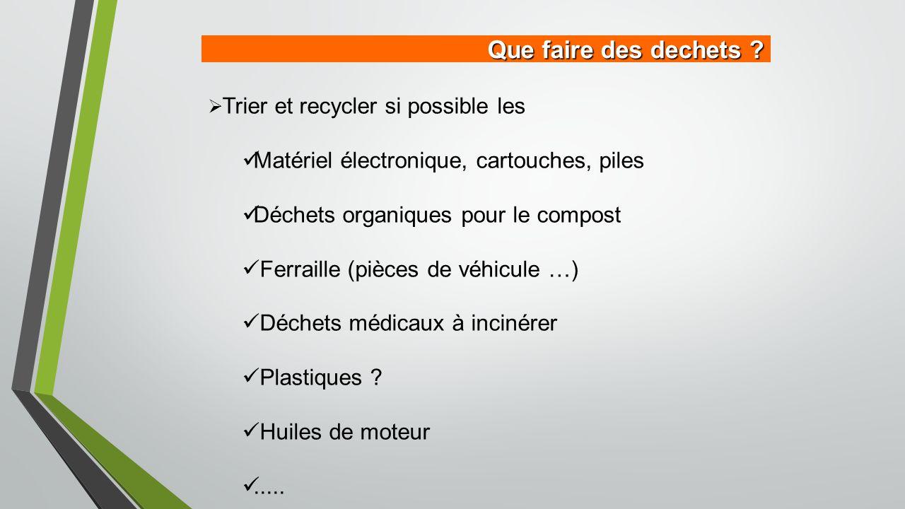Que faire des dechets Matériel électronique, cartouches, piles