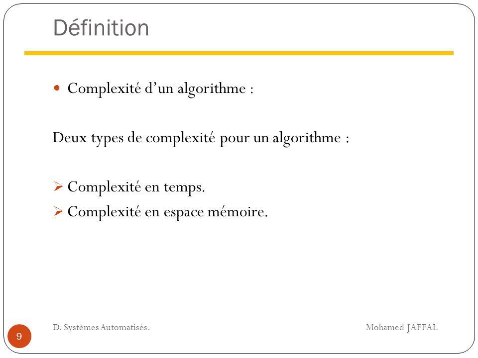 Définition Complexité d'un algorithme :
