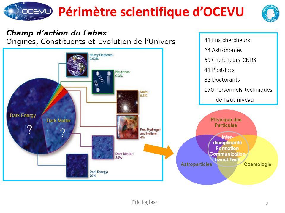 Périmètre scientifique d'OCEVU