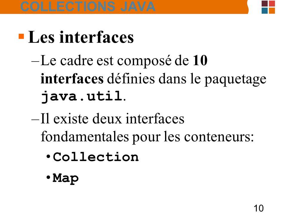 COLLECTIONS JAVA Les interfaces. Le cadre est composé de 10 interfaces définies dans le paquetage java.util.