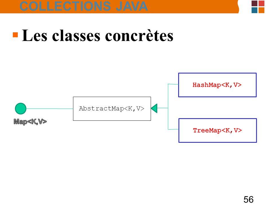 AbstractMap<K,V>