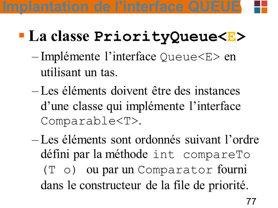 La classe PriorityQueue<E>