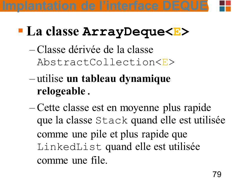 La classe ArrayDeque<E>
