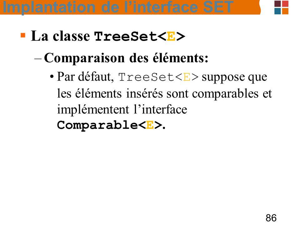 La classe TreeSet<E>