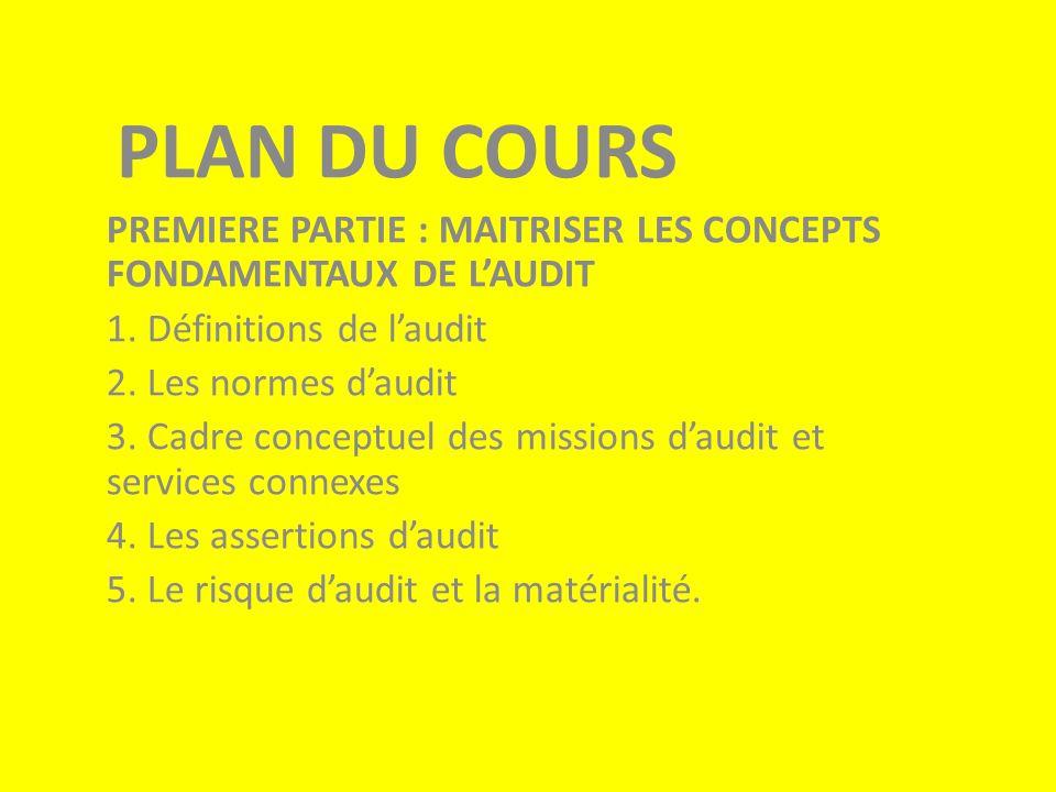 PLAN DU COURS PREMIERE PARTIE : MAITRISER LES CONCEPTS FONDAMENTAUX DE L'AUDIT. 1. Définitions de l'audit.