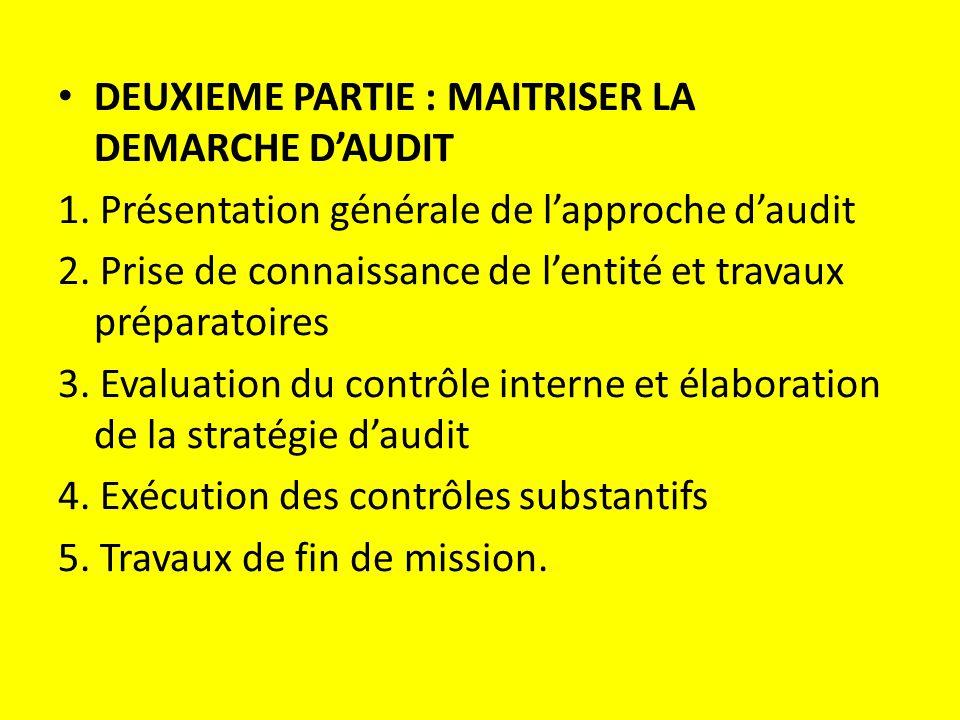 DEUXIEME PARTIE : MAITRISER LA DEMARCHE D'AUDIT