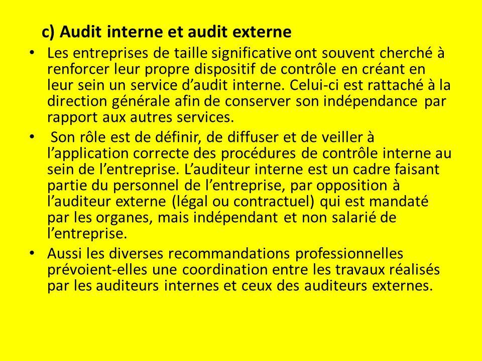 c) Audit interne et audit externe