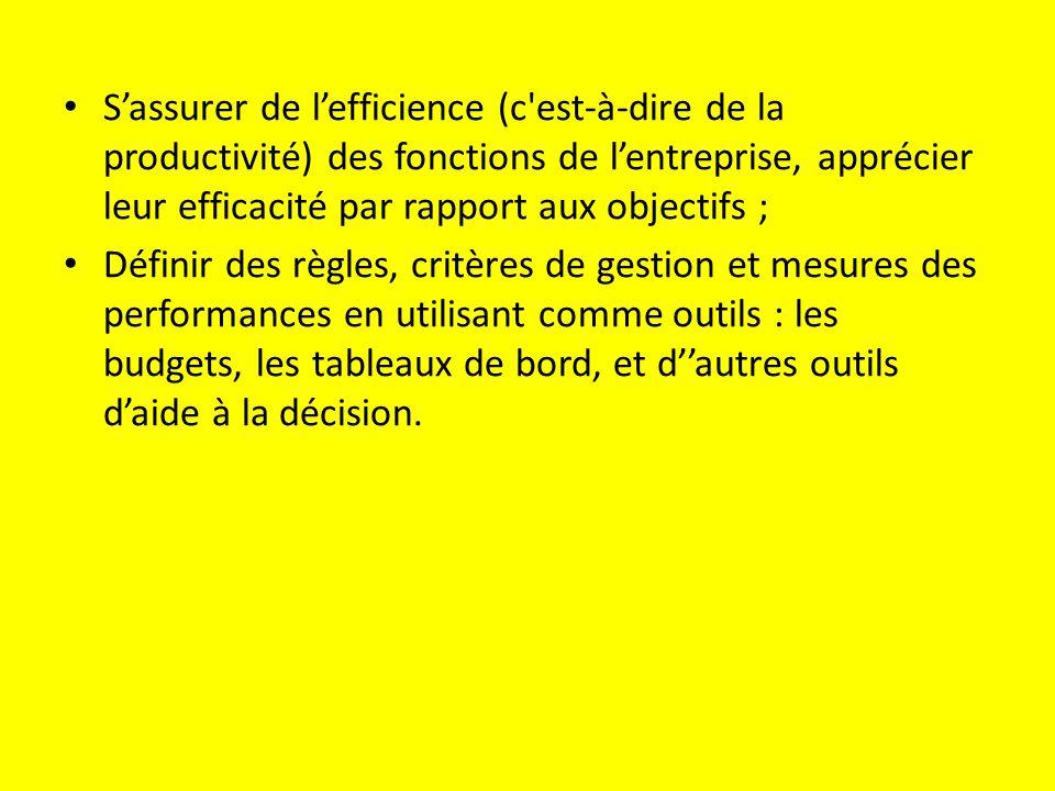 S'assurer de l'efficience (c est-à-dire de la productivité) des fonctions de l'entreprise, apprécier leur efficacité par rapport aux objectifs ;