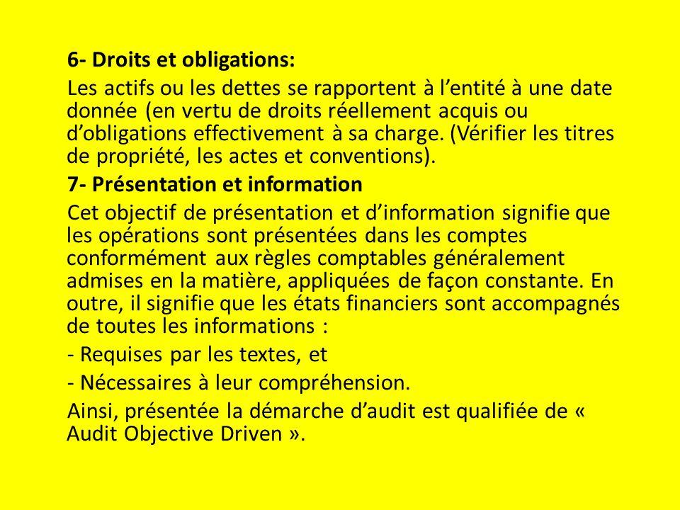 6- Droits et obligations: