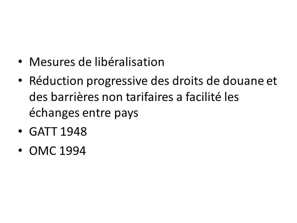 Mesures de libéralisation