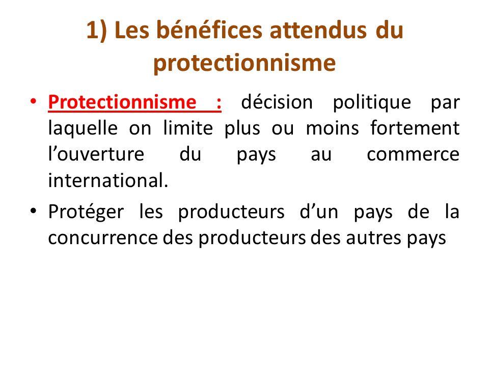 1) Les bénéfices attendus du protectionnisme