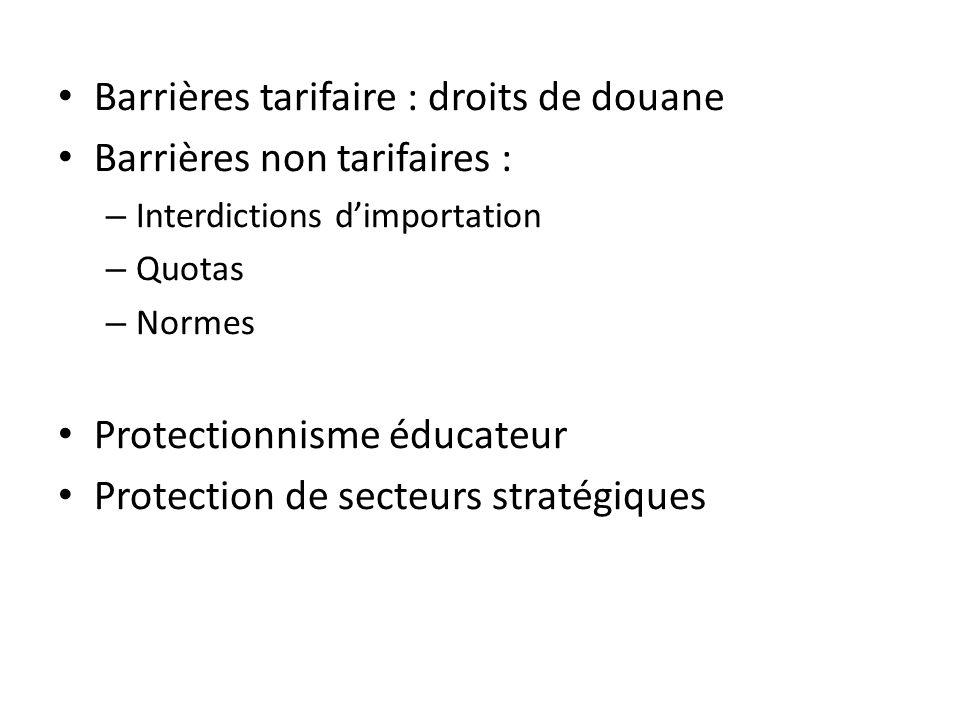 Barrières tarifaire : droits de douane Barrières non tarifaires :