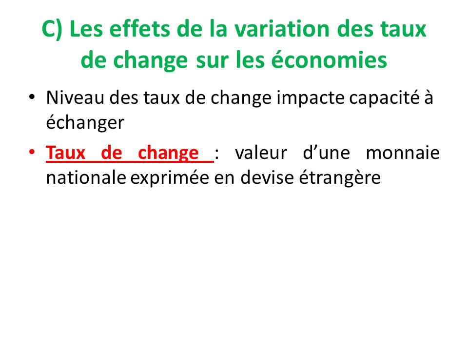 C) Les effets de la variation des taux de change sur les économies