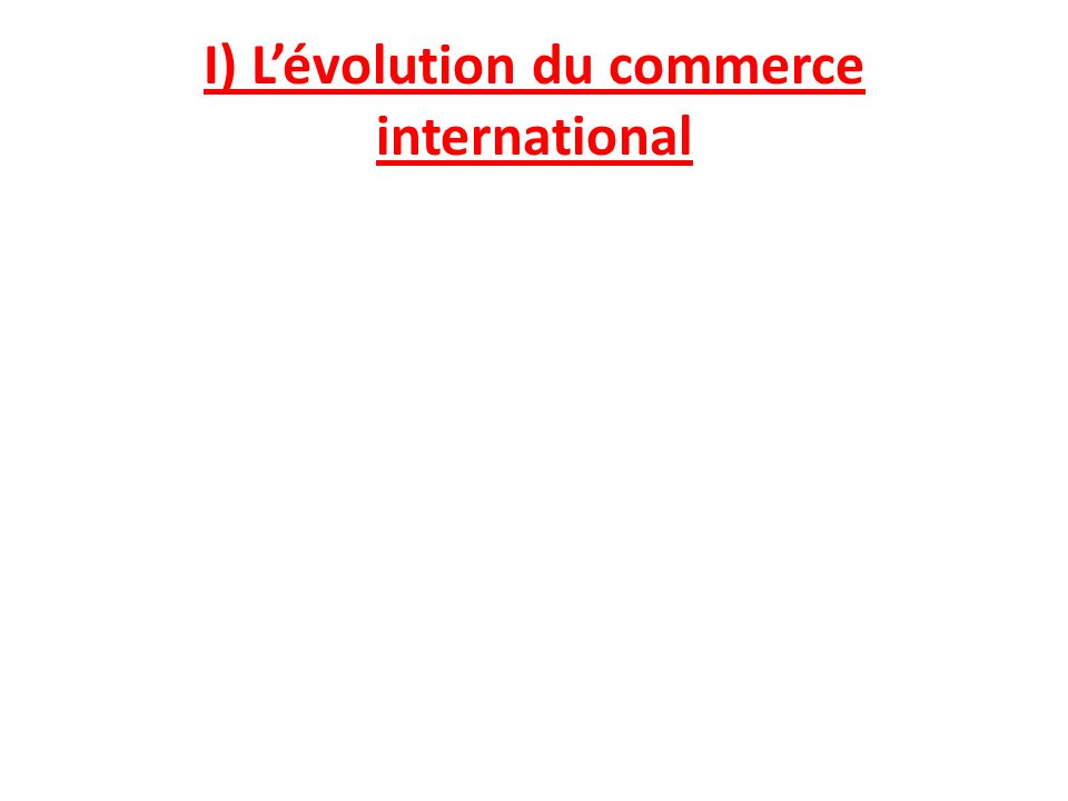 I) L'évolution du commerce international