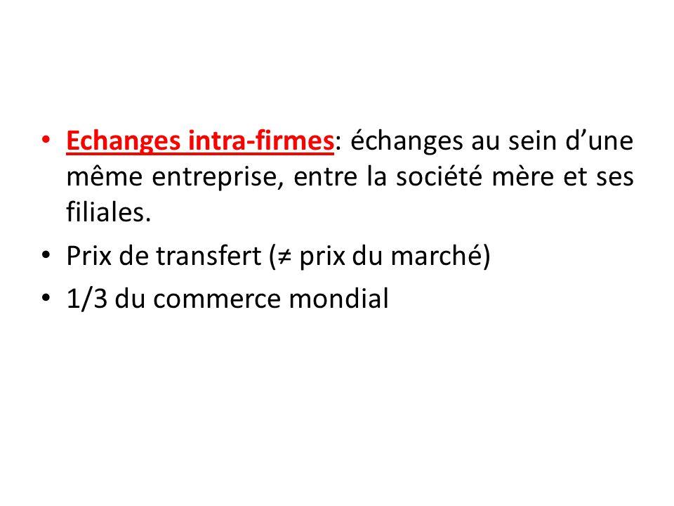 Echanges intra-firmes: échanges au sein d'une même entreprise, entre la société mère et ses filiales.