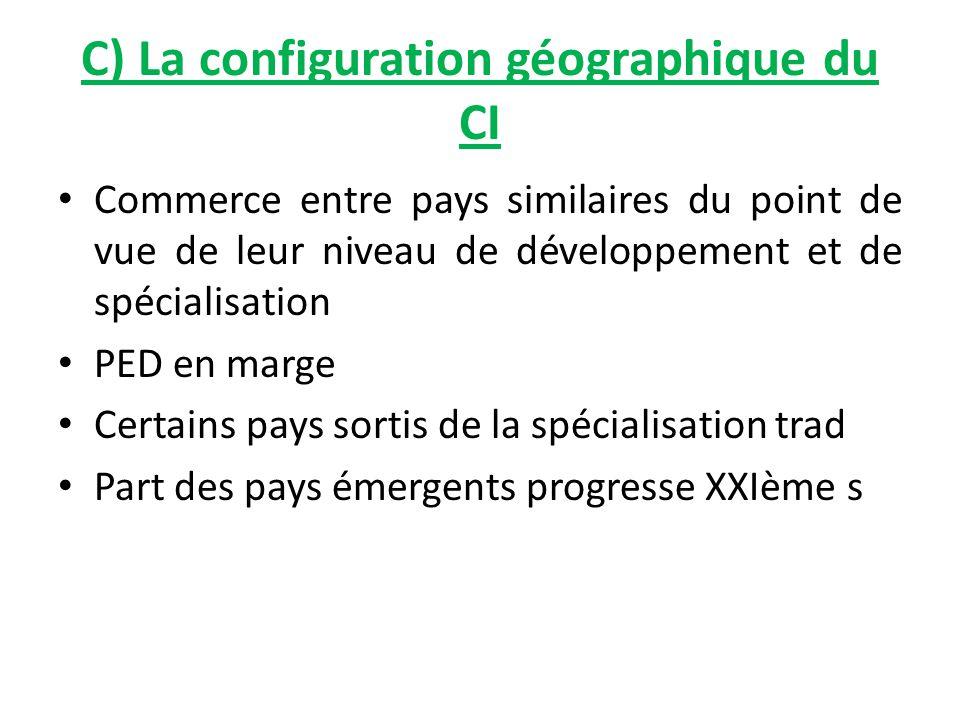 C) La configuration géographique du CI