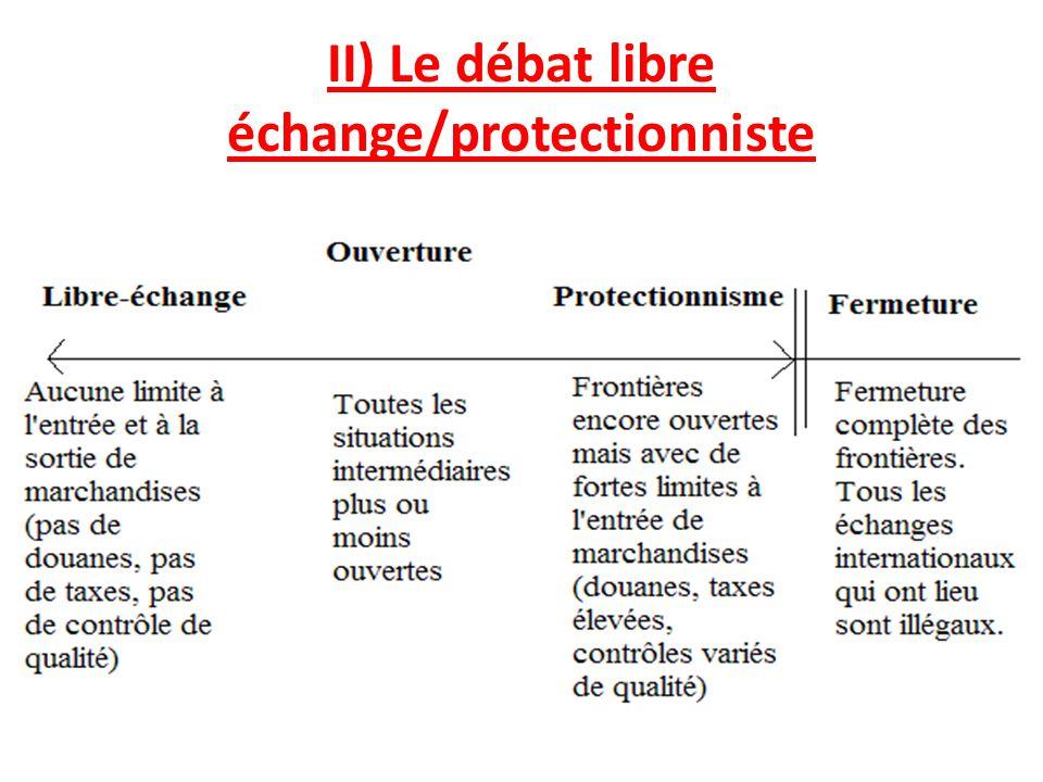 II) Le débat libre échange/protectionniste