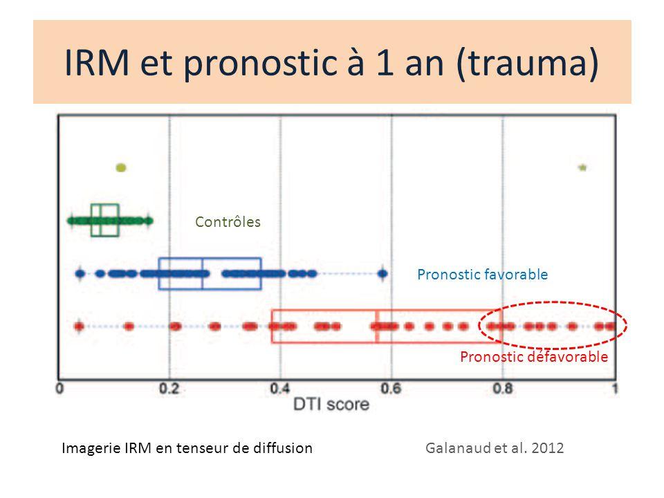 IRM et pronostic à 1 an (trauma)