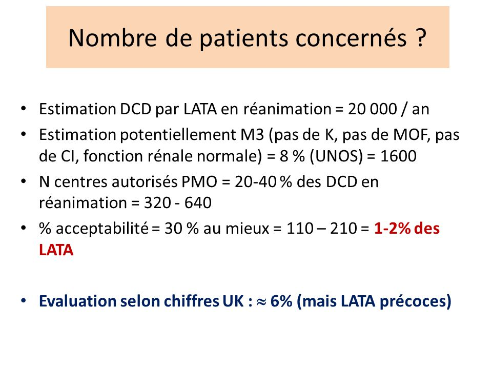 Nombre de patients concernés