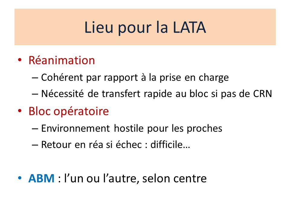 Lieu pour la LATA Réanimation Bloc opératoire