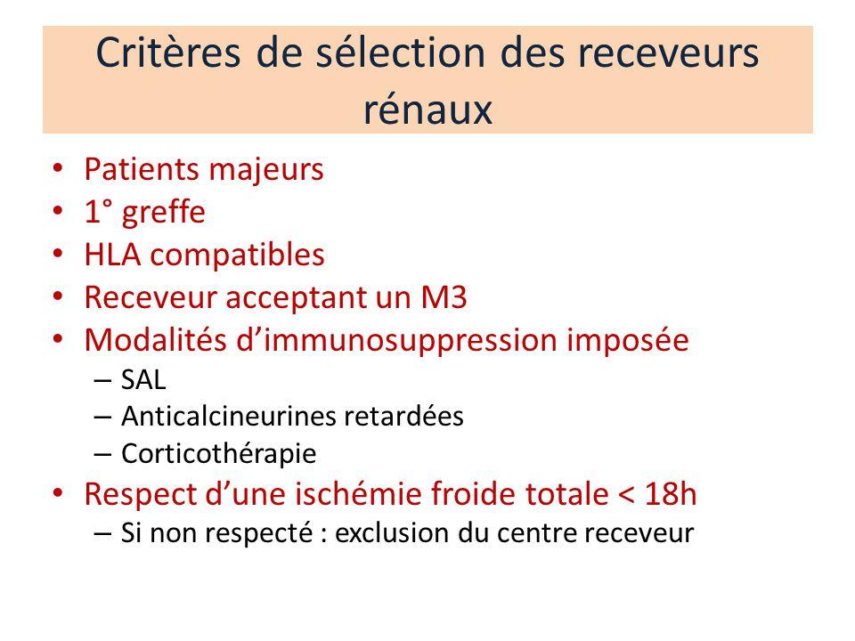 Critères de sélection des receveurs rénaux