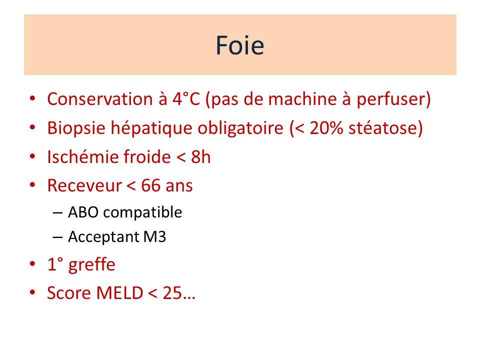 Foie Conservation à 4°C (pas de machine à perfuser)