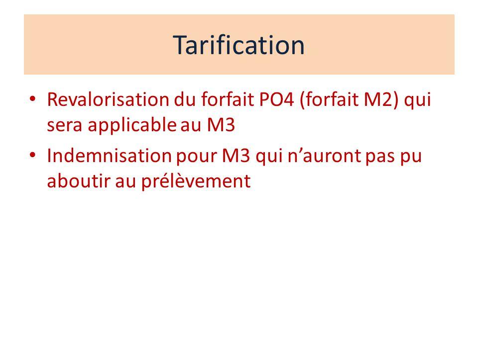 Tarification Revalorisation du forfait PO4 (forfait M2) qui sera applicable au M3.