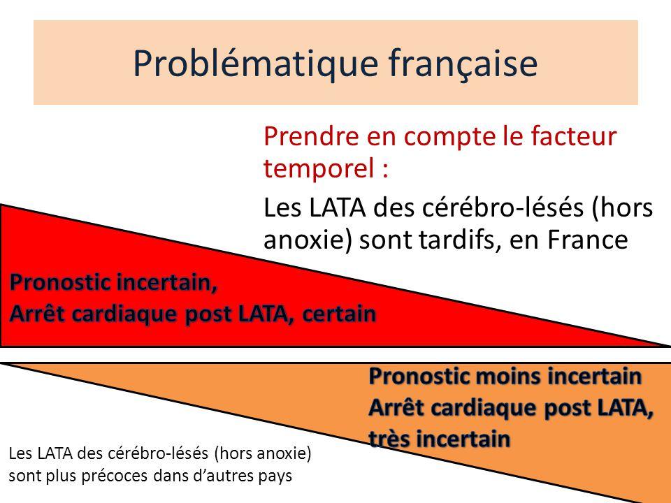Problématique française