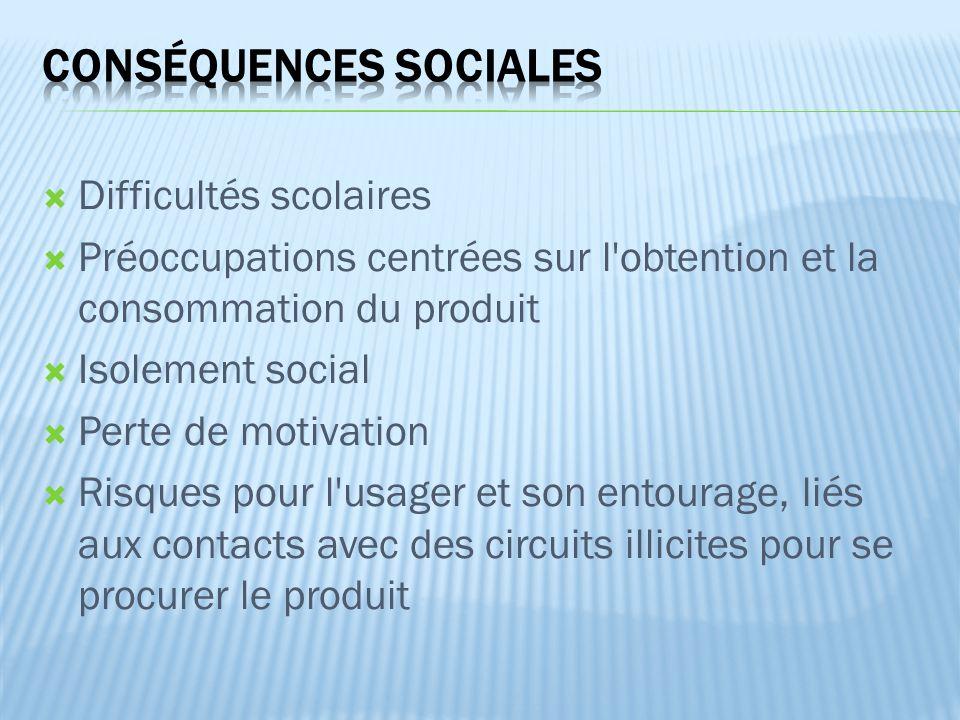 Conséquences sociales