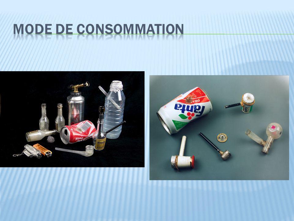 Mode de consommation
