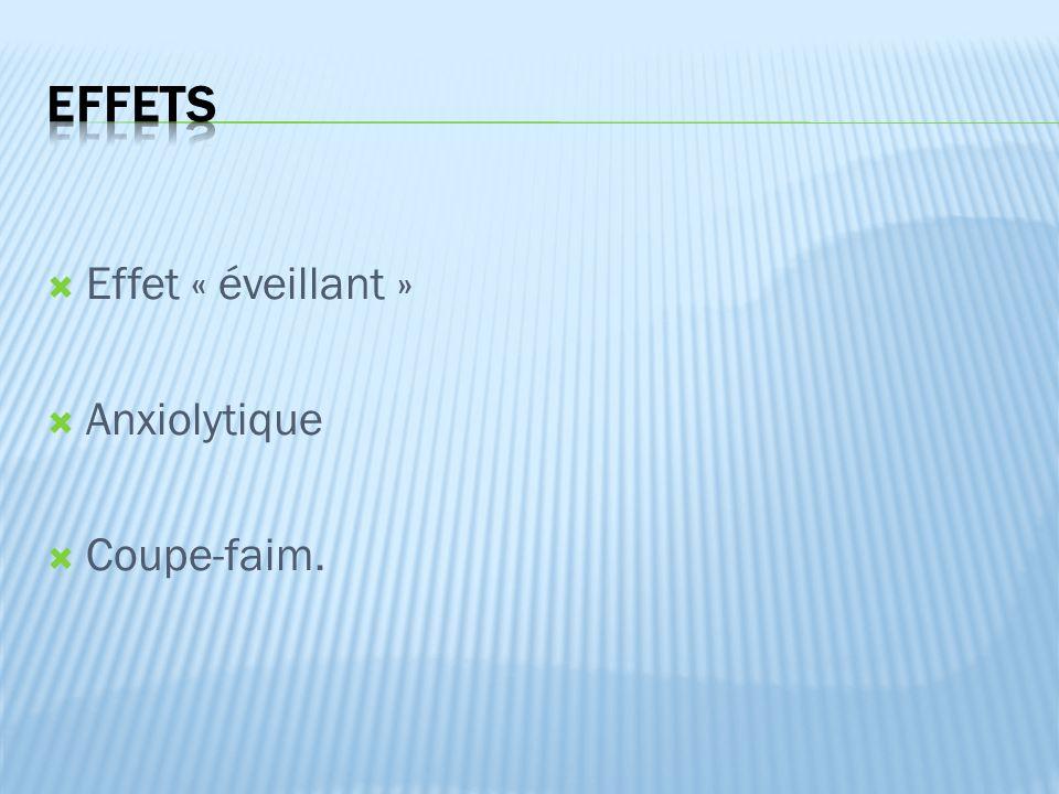 EFFETS Effet « éveillant » Anxiolytique Coupe-faim.