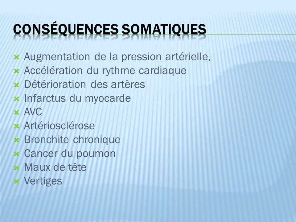 Conséquences Somatiques