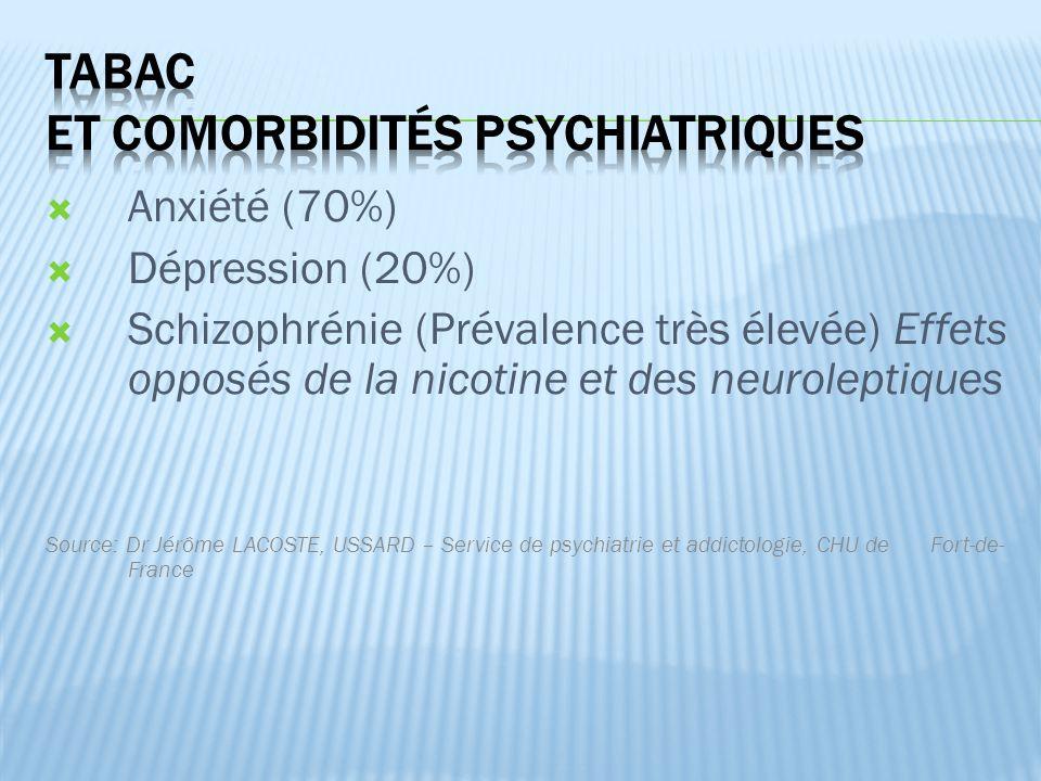 Tabac et comorbidités psychiatriques