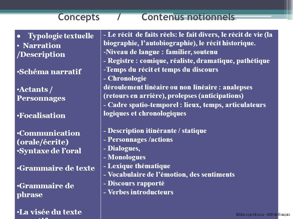 Concepts / Contenus notionnels