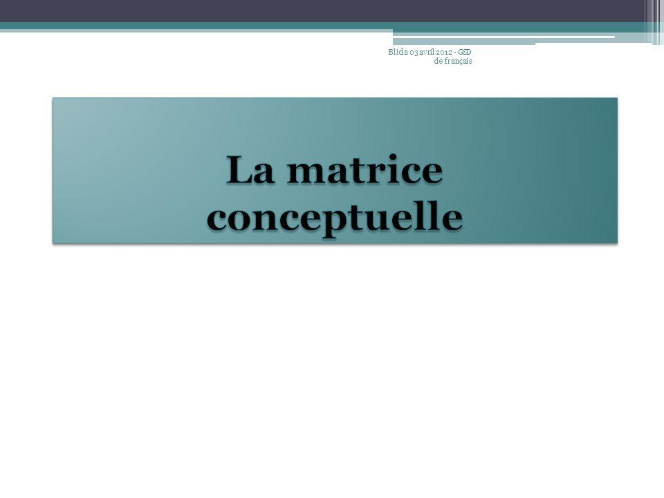 La matrice conceptuelle