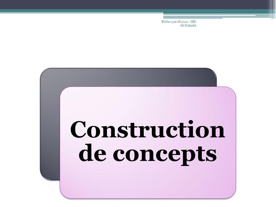 Construction de concepts