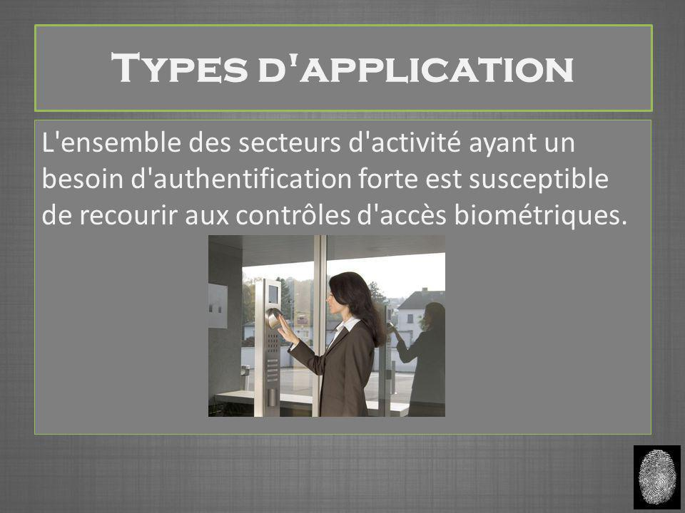 Types d application