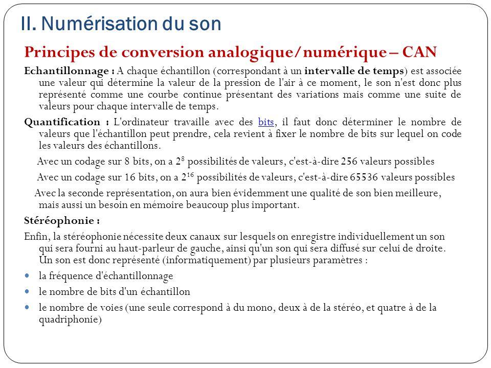II. Numérisation du son Principes de conversion analogique/numérique – CAN.