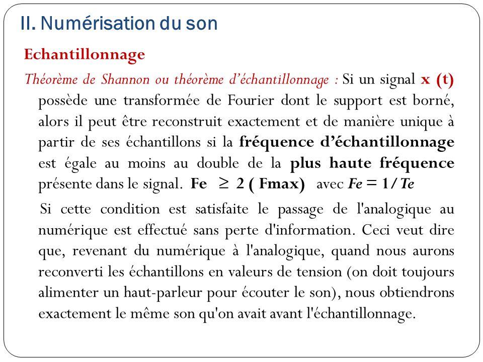 II. Numérisation du son Echantillonnage