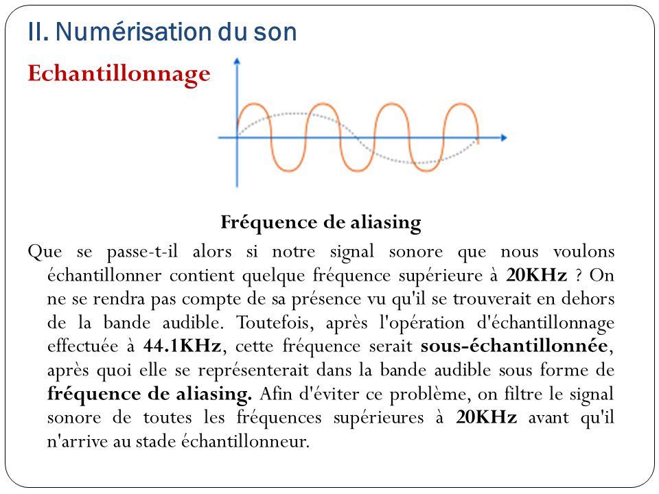 II. Numérisation du son Echantillonnage Fréquence de aliasing