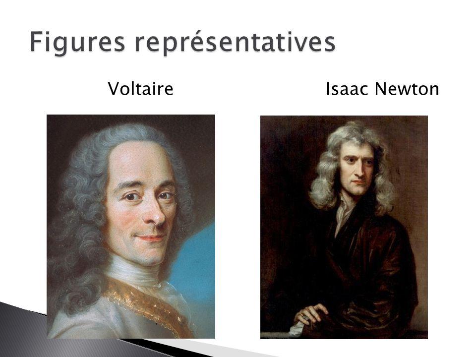 Figures représentatives