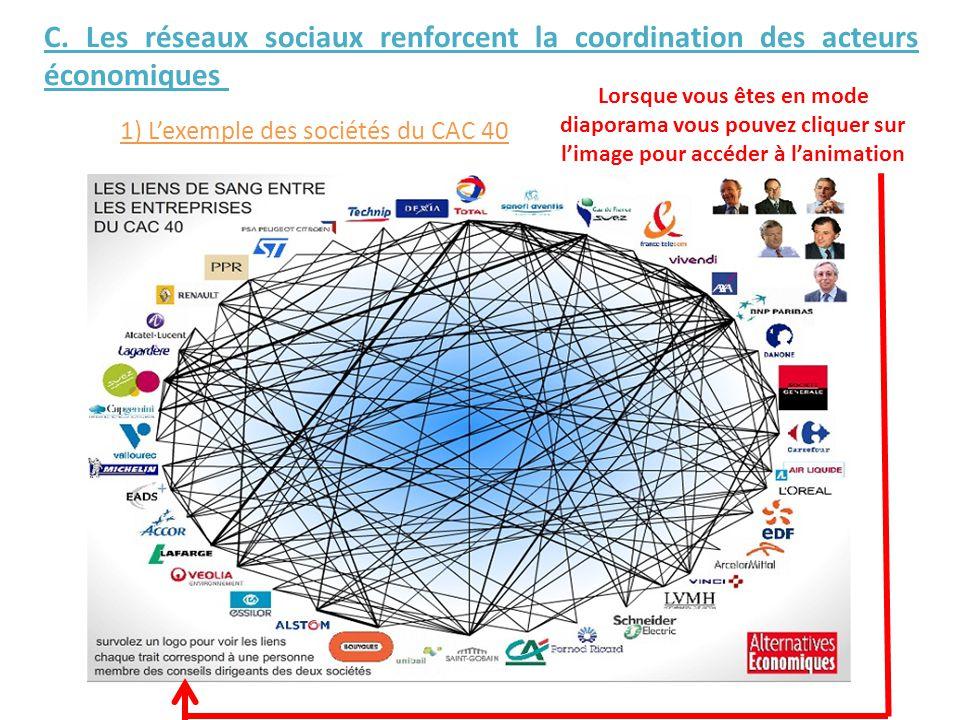 C. Les réseaux sociaux renforcent la coordination des acteurs économiques