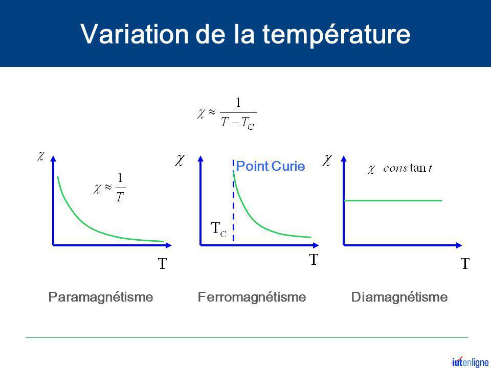 Variation de la température