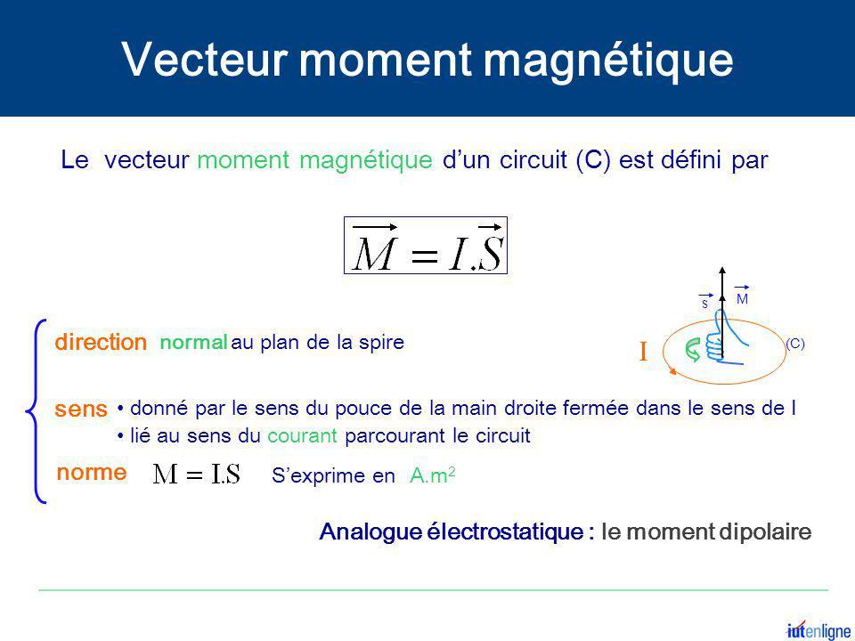 Vecteur moment magnétique